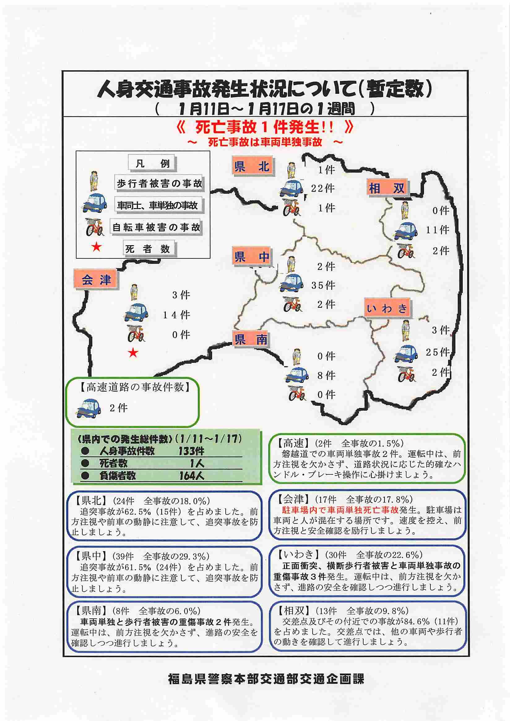 交通事故発生注意報/福島県警察本部交通部交通企画課